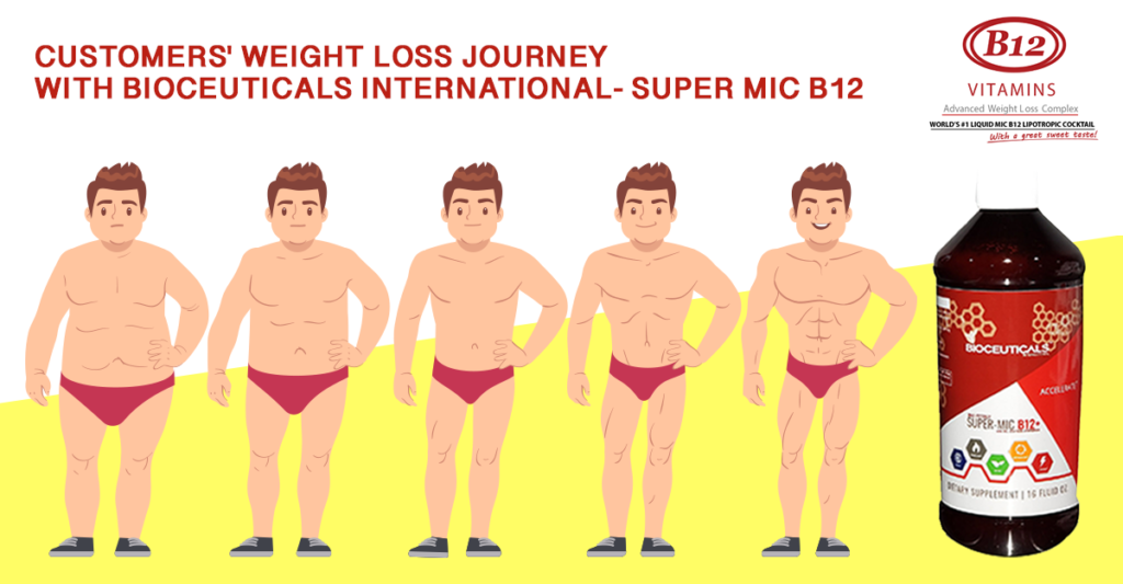 Customers' Weight Loss Journey with Super MIC B12